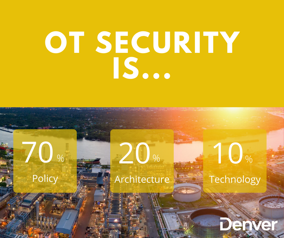 OT Security is build up of